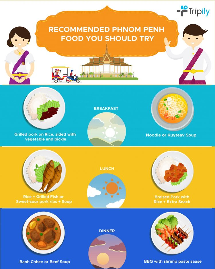 [Infograhic] Recommended Phnom Penh Food You Should Try